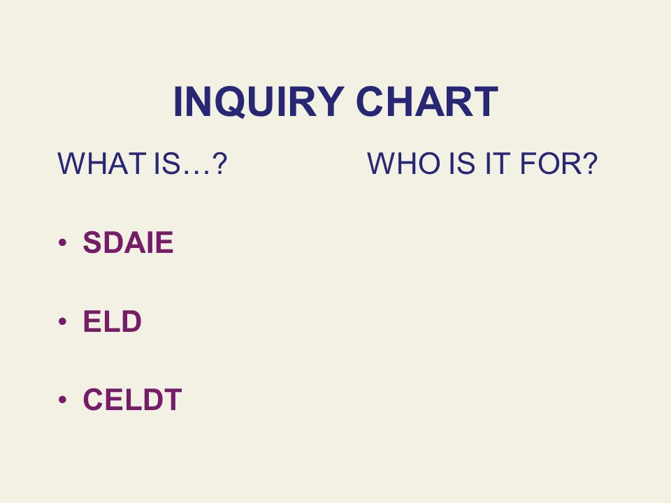 INQUIRY CHART WHAT IS… WHO IS IT FOR SDAIE ELD CELDT