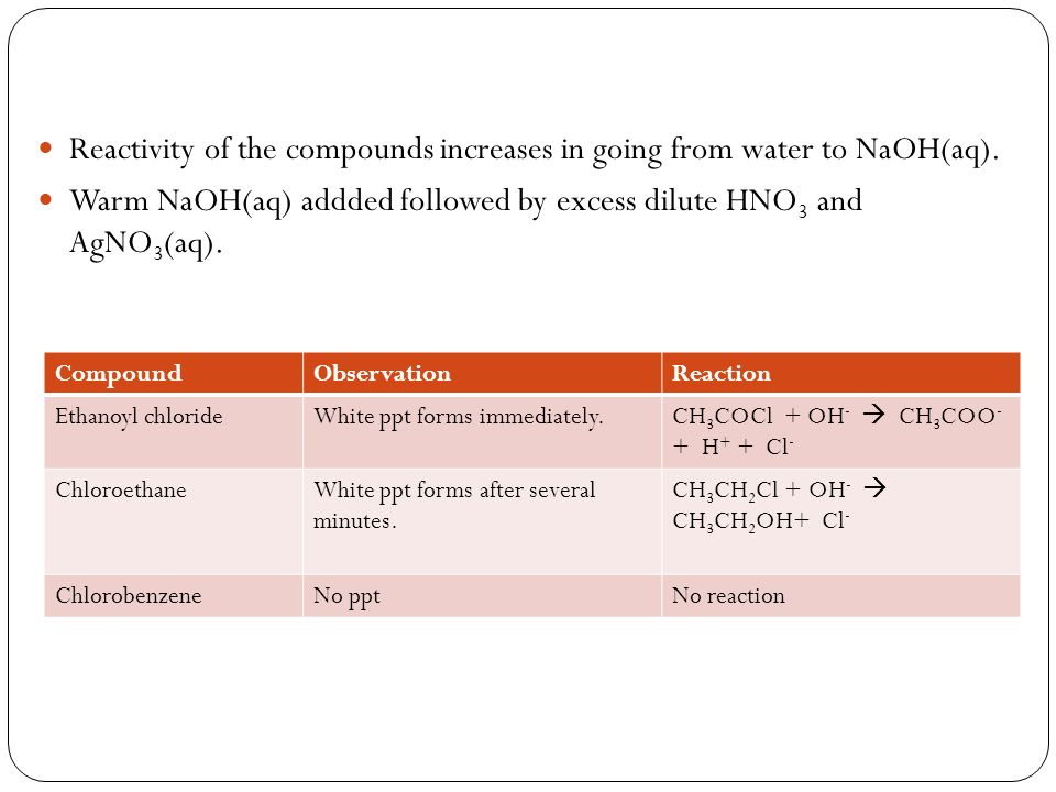 Reactivity of the compounds increases in going from water to NaOH(aq).