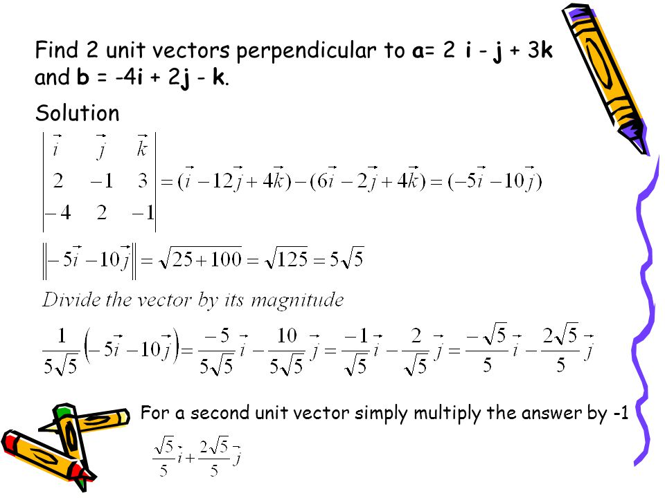Find 2 unit vectors perpendicular to a= 2 i - j + 3k and b = -4i + 2j - k.
