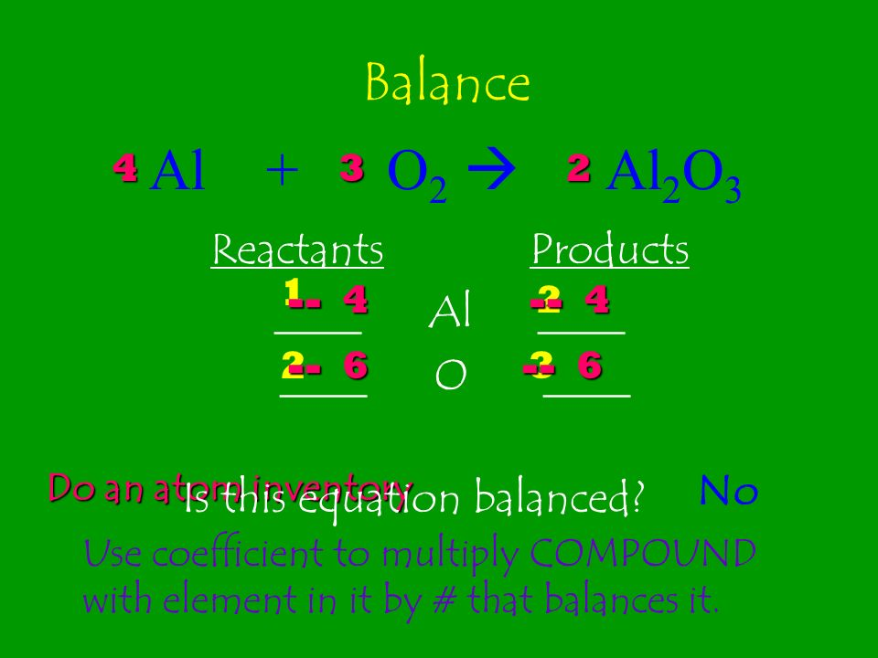 Is this equation balanced