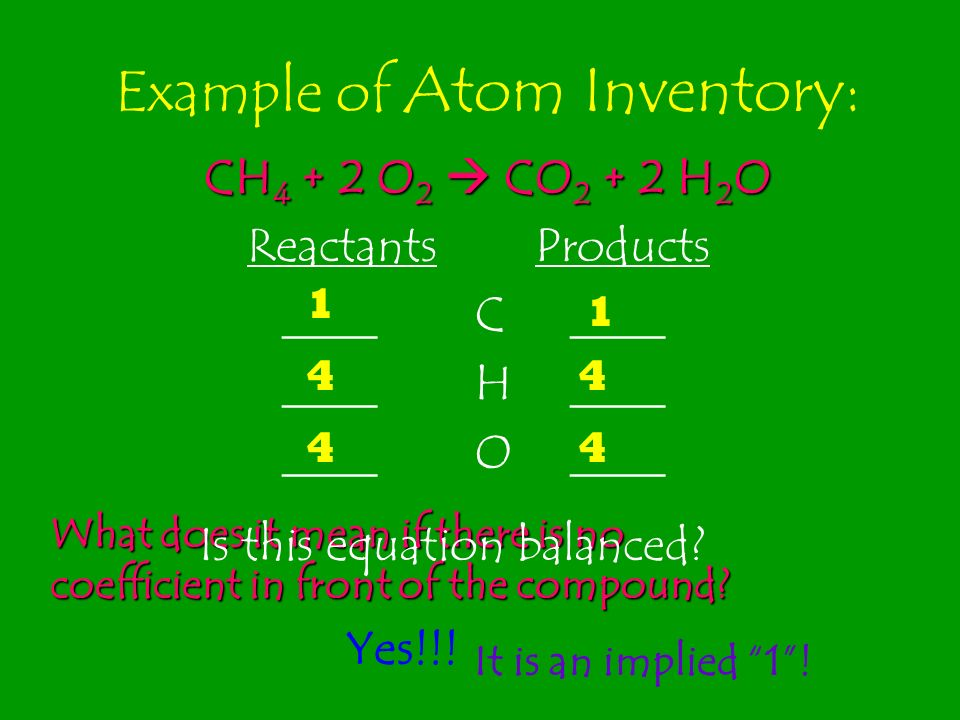 Example of Atom Inventory:
