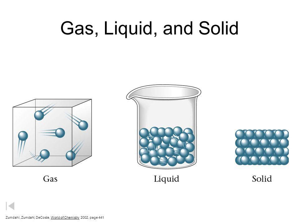 Gas, Liquid, and Solid Zumdahl, Zumdahl, DeCoste, World of Chemistry 2002, page 441