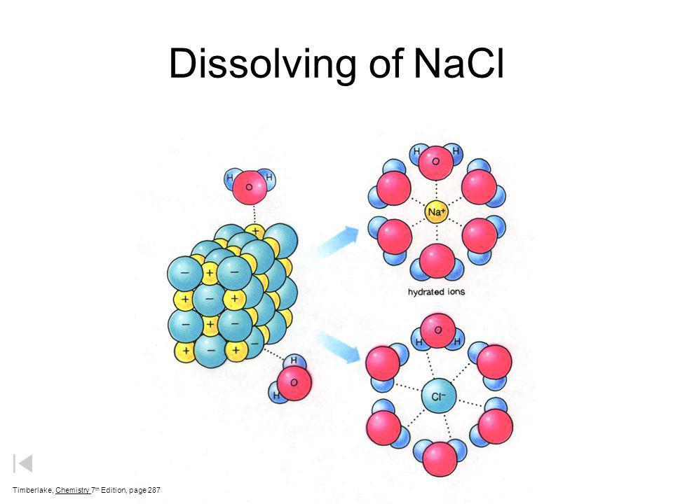 Dissolving of NaCl Timberlake, Chemistry 7th Edition, page 287
