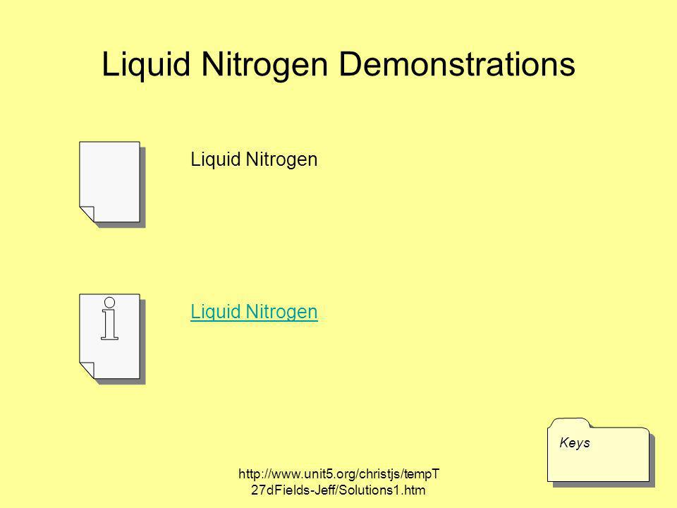 Liquid Nitrogen Demonstrations