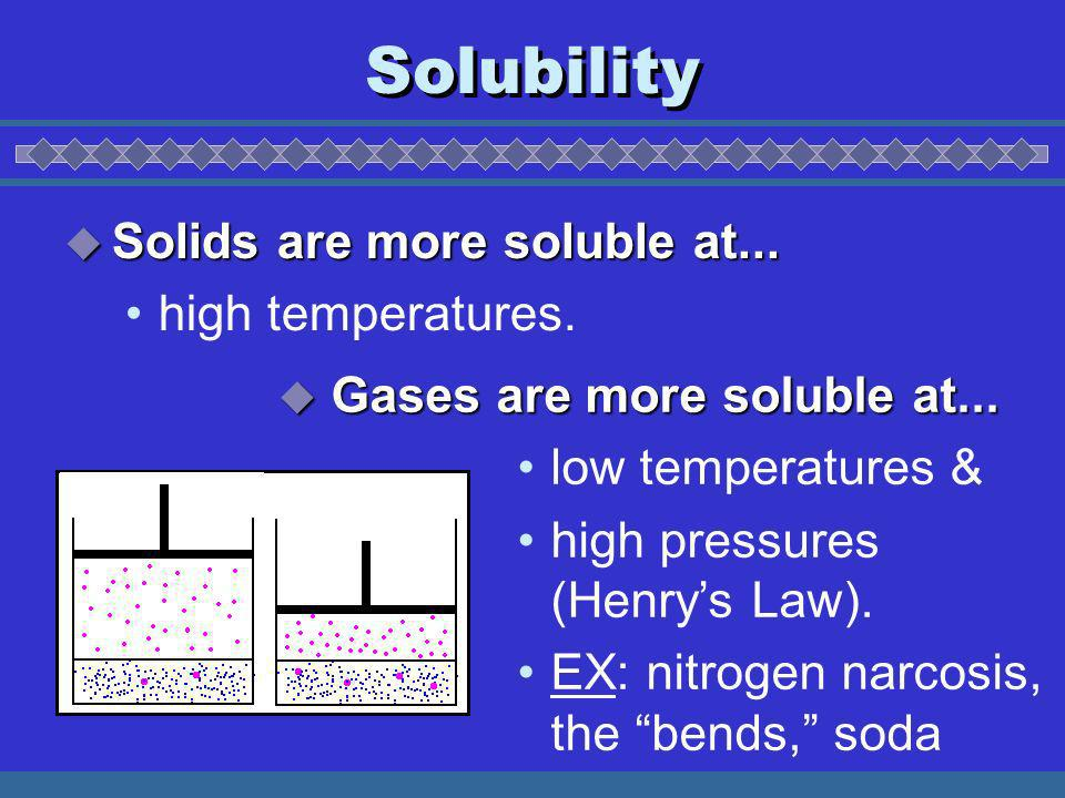 Solubility Solids are more soluble at... high temperatures.