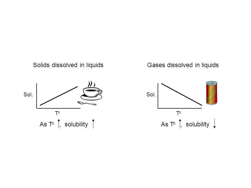Solids dissolved in liquids Gases dissolved in liquids