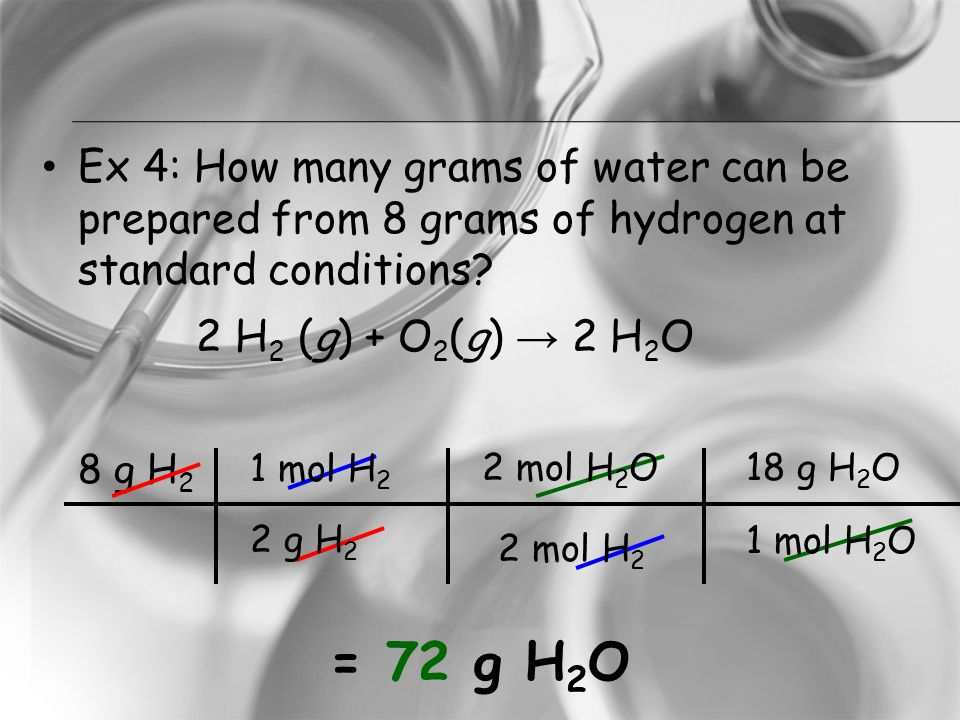 Ex 4: How many grams of water can be prepared from 8 grams of hydrogen at standard conditions
