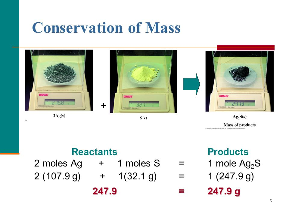 Conservation of Mass + Reactants Products