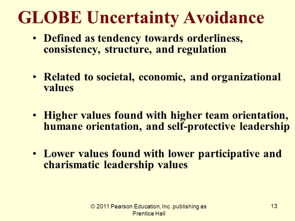 GLOBE Uncertainty Avoidance