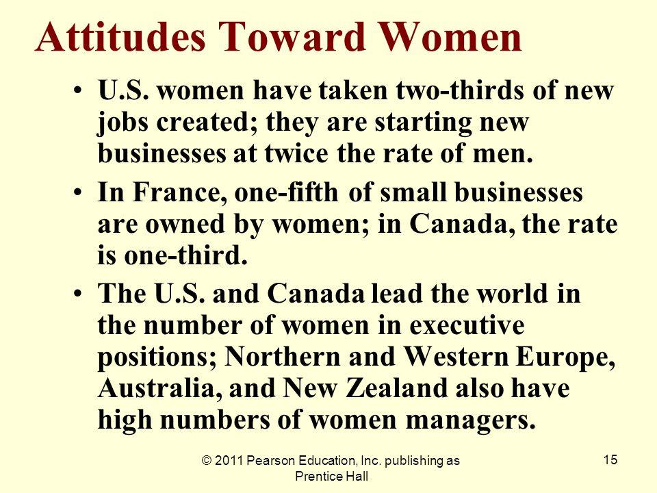 Attitudes Toward Women