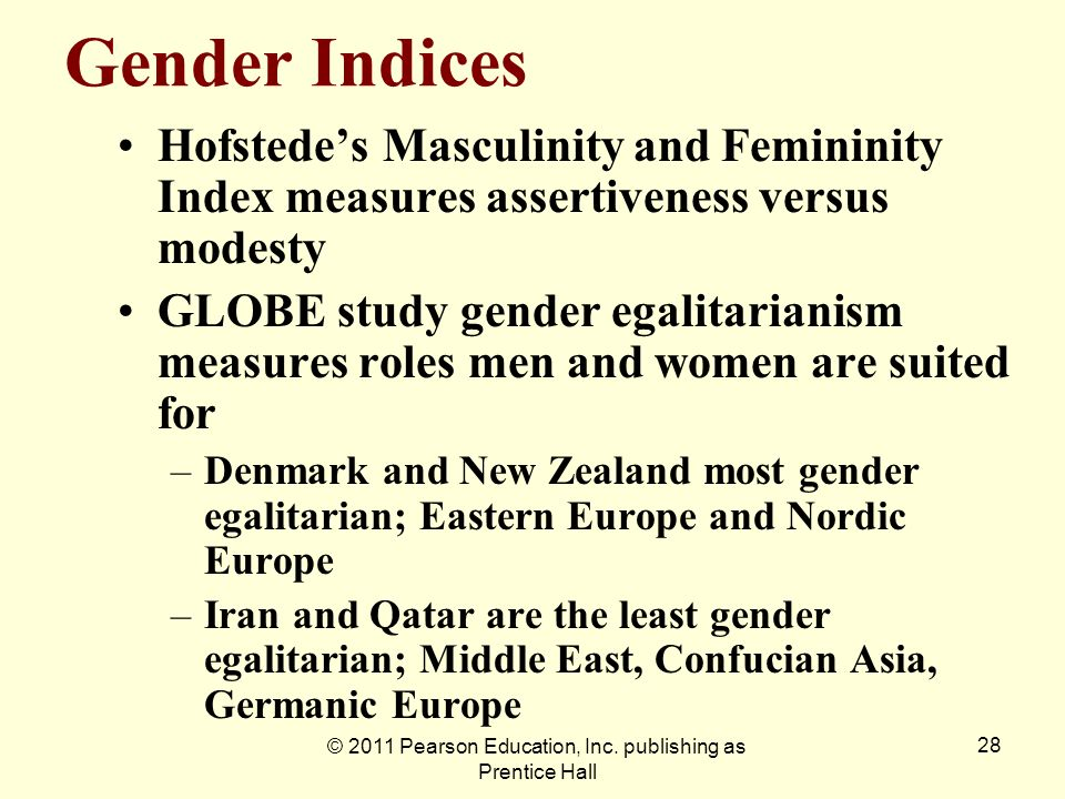gender roles masculinity vs femininity Hofstede's masculinity vs femininity examples of masculinity vs femininity masculine qualities ambitious greedy differentiated gender roles live to work.
