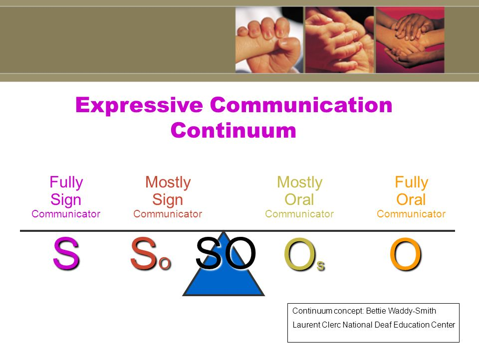 Expressive Communication Continuum