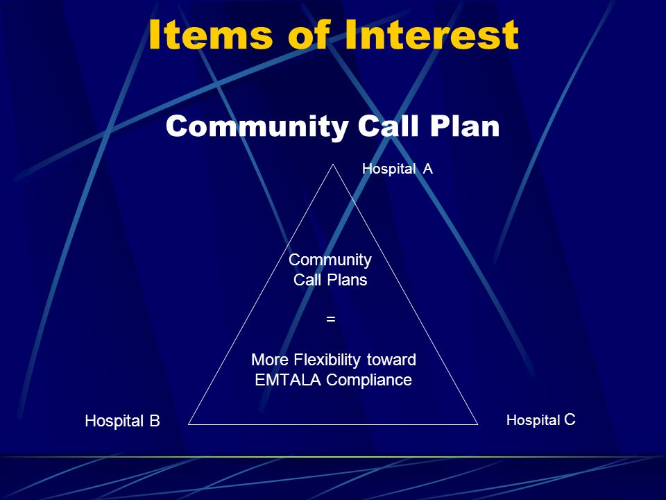 Items of Interest Community Call Plan