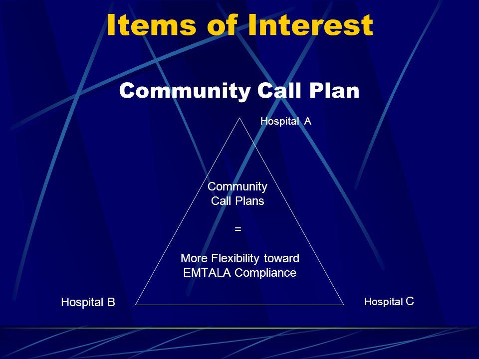 Items of Interest Community Call Plan