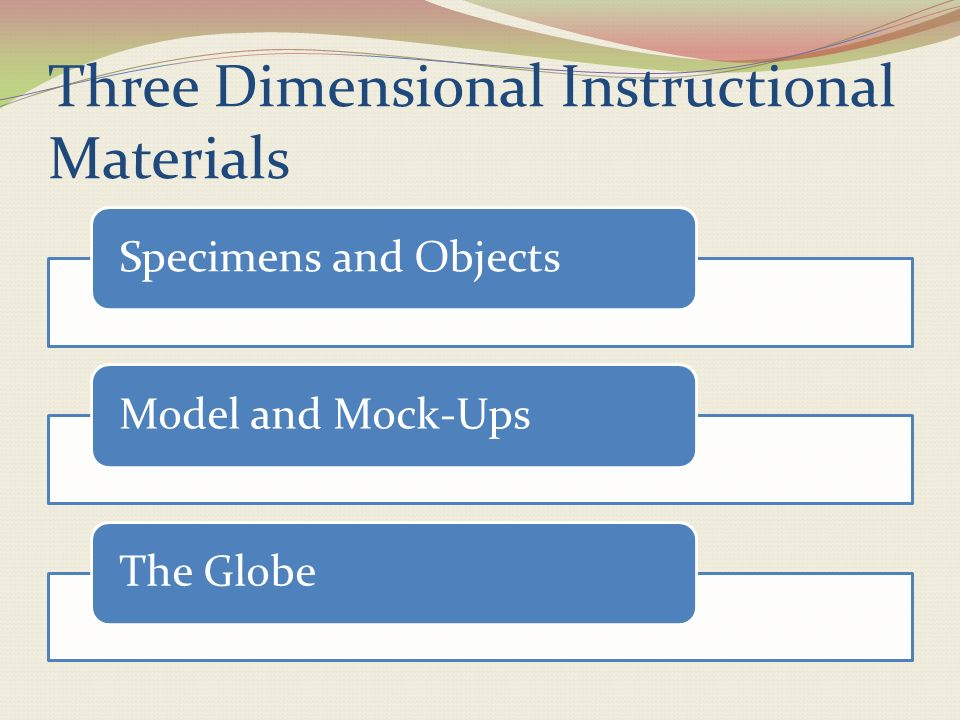 Three Dimensional Instructional Materials