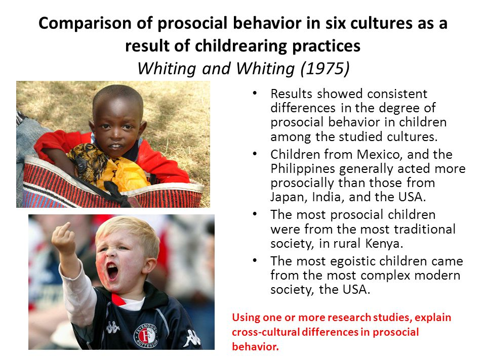 Comparison of prosocial behavior in six cultures as a result of childrearing practices Whiting and Whiting (1975)