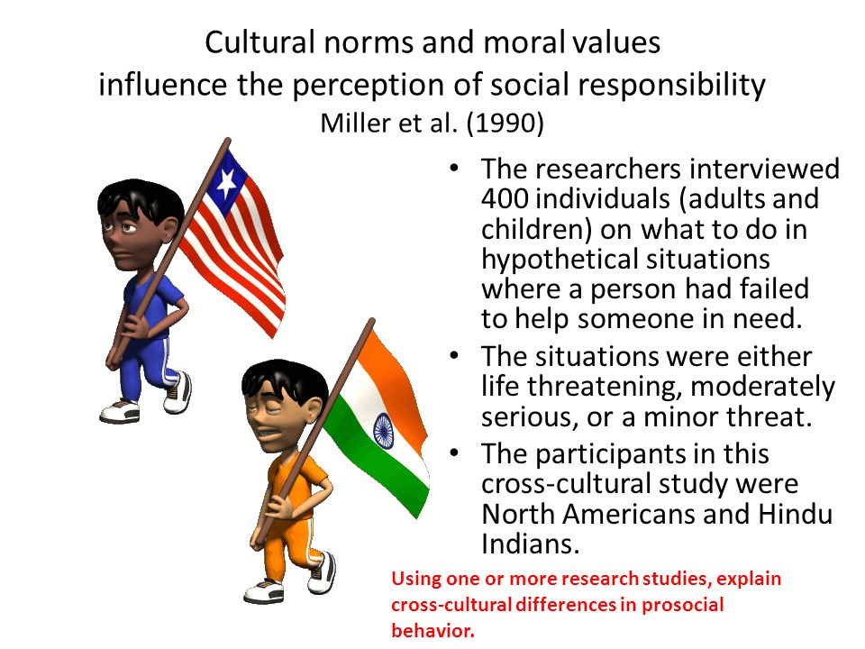 Cultural norms and moral values influence the perception of social responsibility Miller et al. (1990)