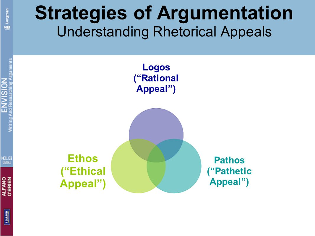 rhetorical appeals and ethical argument analysis Source url:.