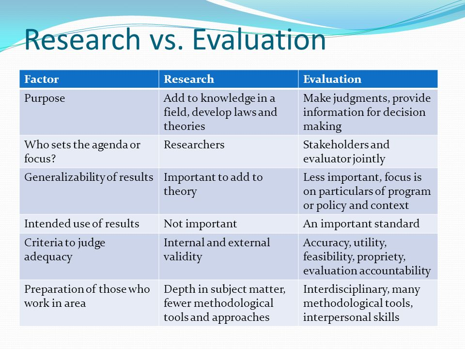 Program Evaluation Alternative Approaches And Practical Guidelines Ppt Video Online Download
