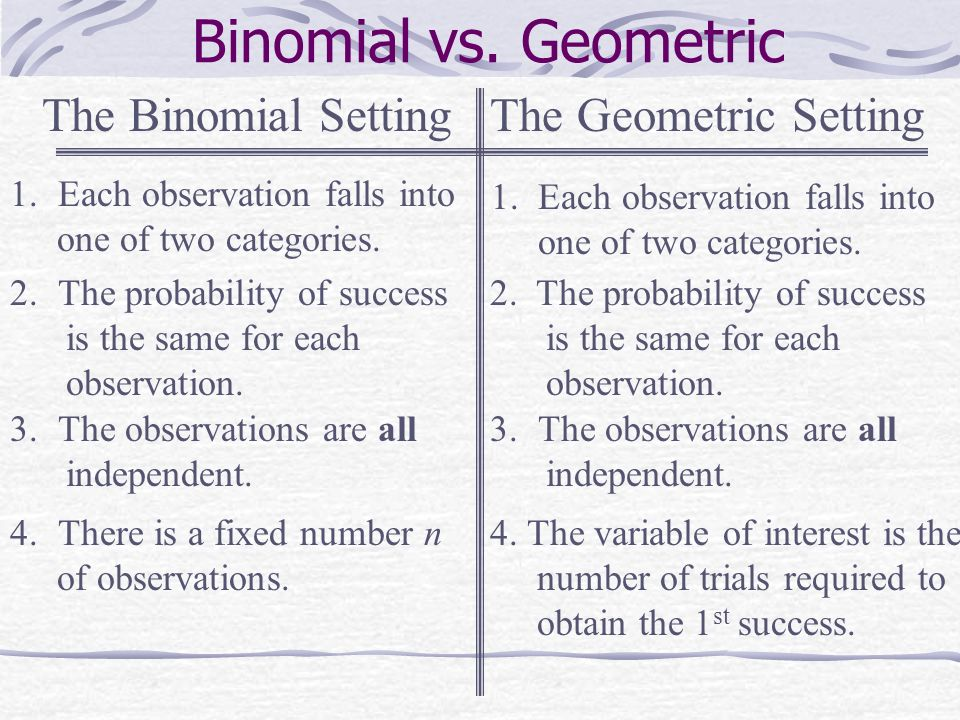 Binomial vs. Geometric The Binomial Setting The Geometric Setting