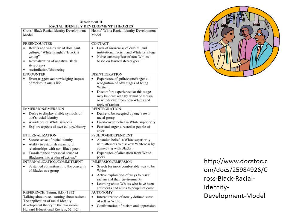 http://www.docstoc.com/docs/25984926/Cross-Black-Racial-Identity-Development-Model