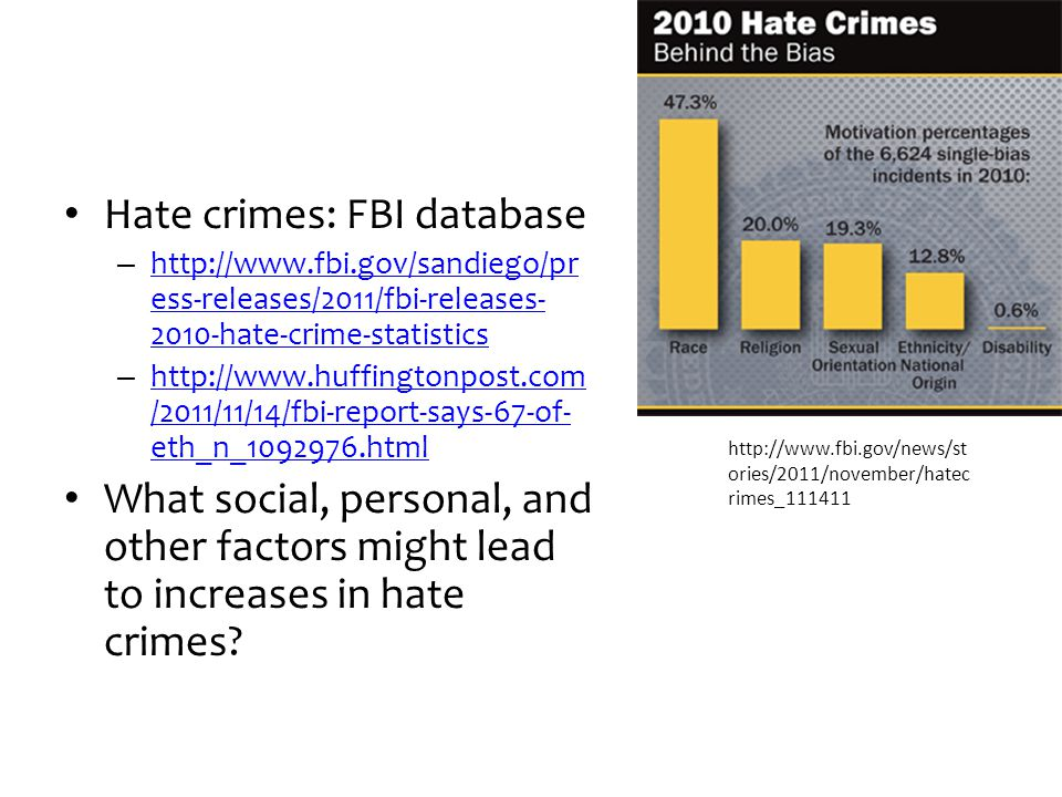 Hate crimes: FBI database