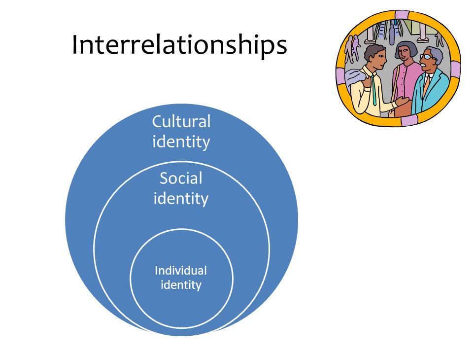 Interrelationships Cultural identity Social identity