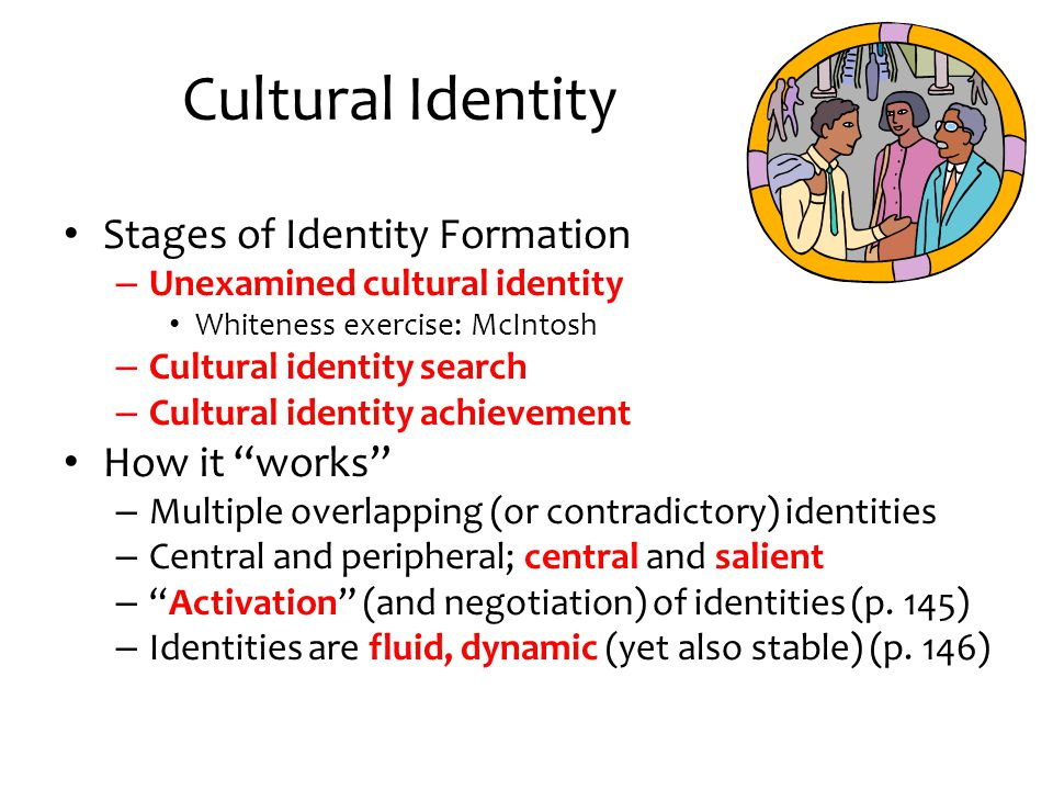 Cultural Identity Stages of Identity Formation How it works