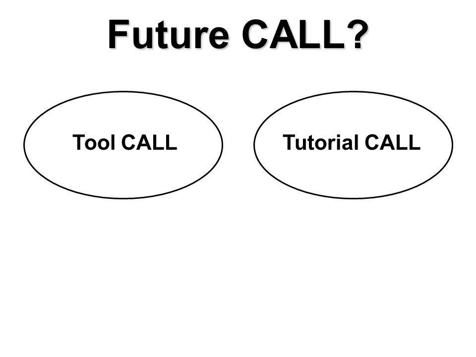 Future CALL Tool CALL Tutorial CALL