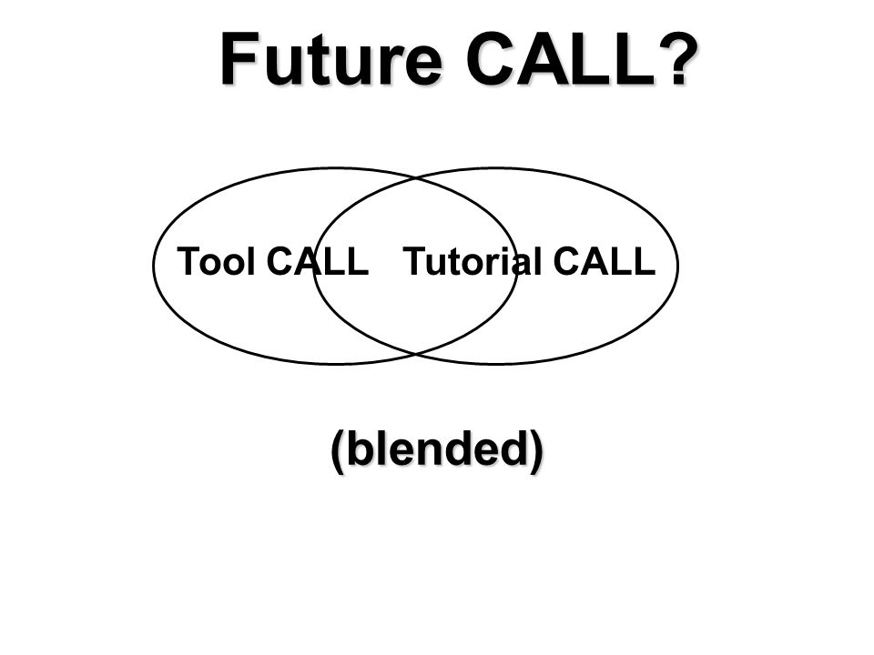 Future CALL Tool CALL Tutorial CALL (blended)
