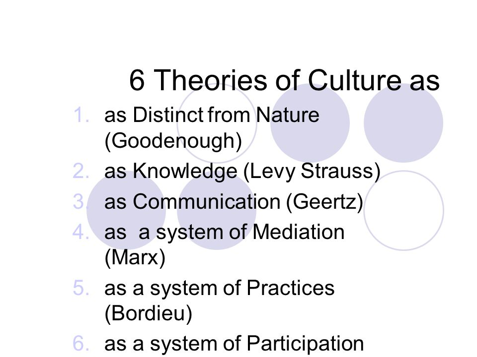 6 Theories of Culture as as Distinct from Nature (Goodenough)