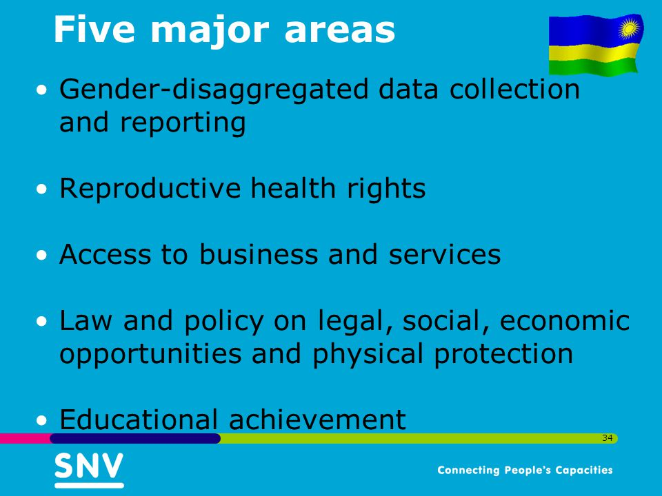Five major areas Gender-disaggregated data collection and reporting
