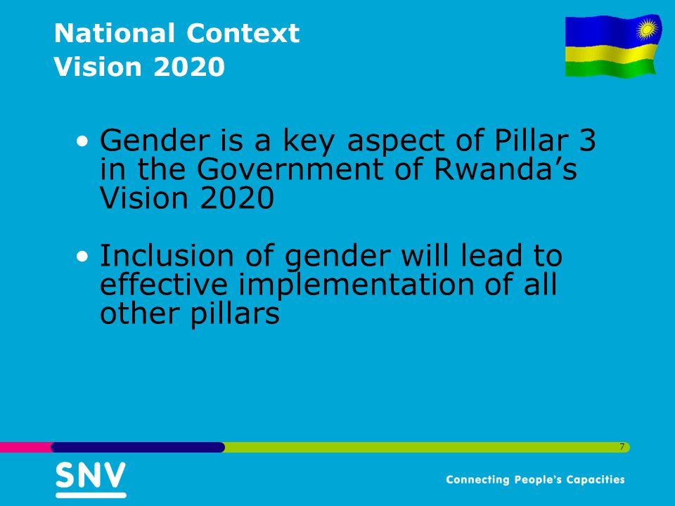 National Context Vision 2020