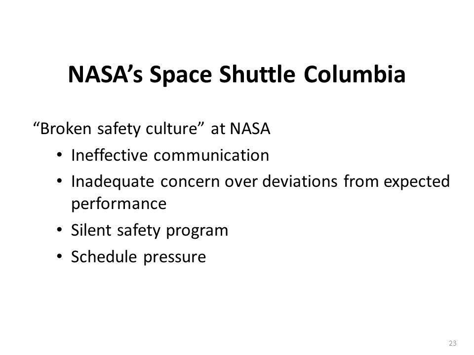 NASA's Space Shuttle Columbia