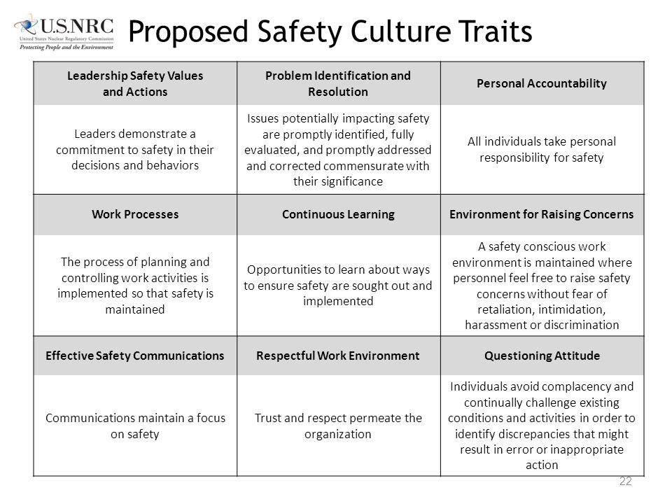 Proposed Safety Culture Traits