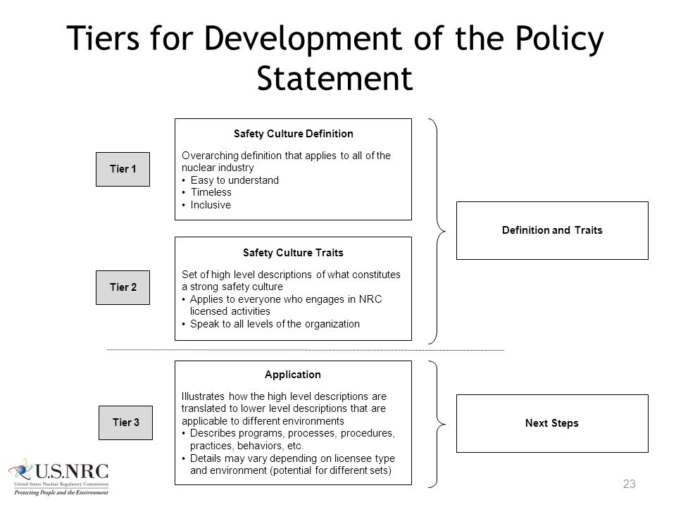 Tiers for Development of the Policy Statement
