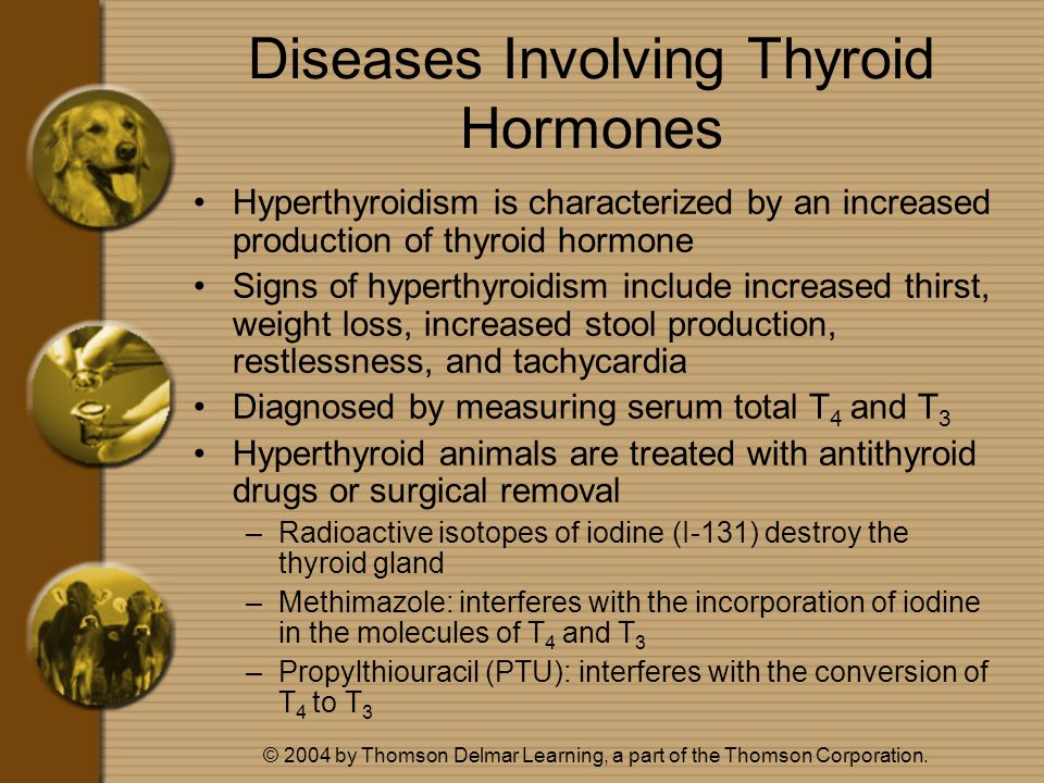 Diseases Involving Thyroid Hormones