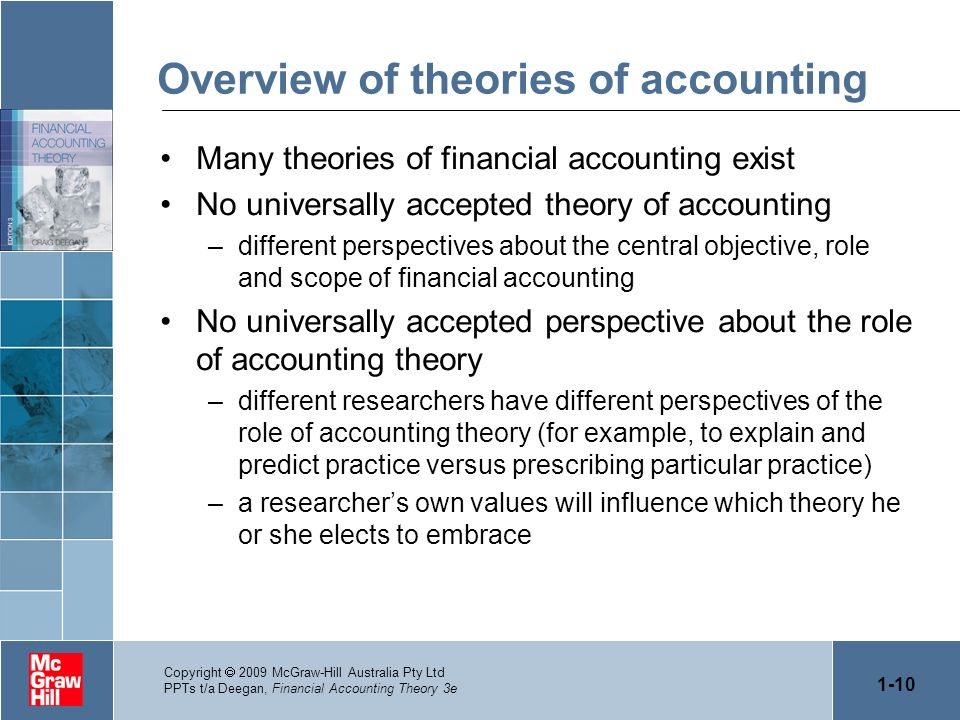 Overview of theories of accounting