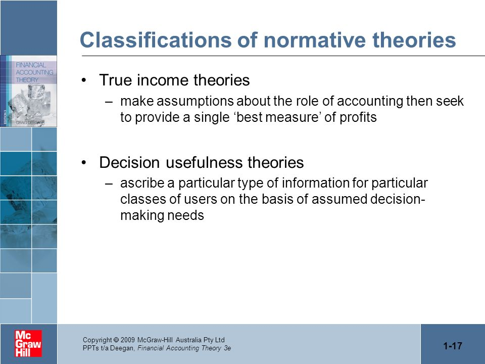 Classifications of normative theories