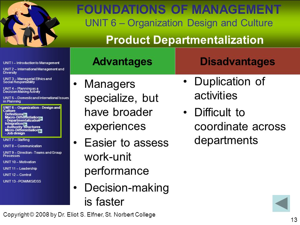 Product Departmentalization