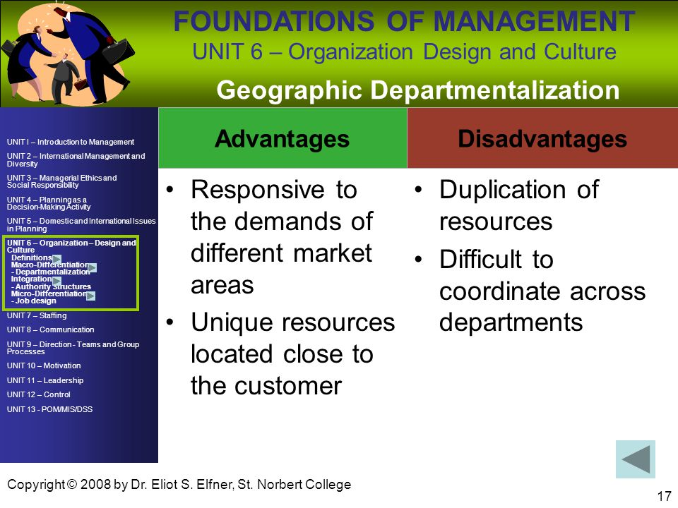 Geographic Departmentalization