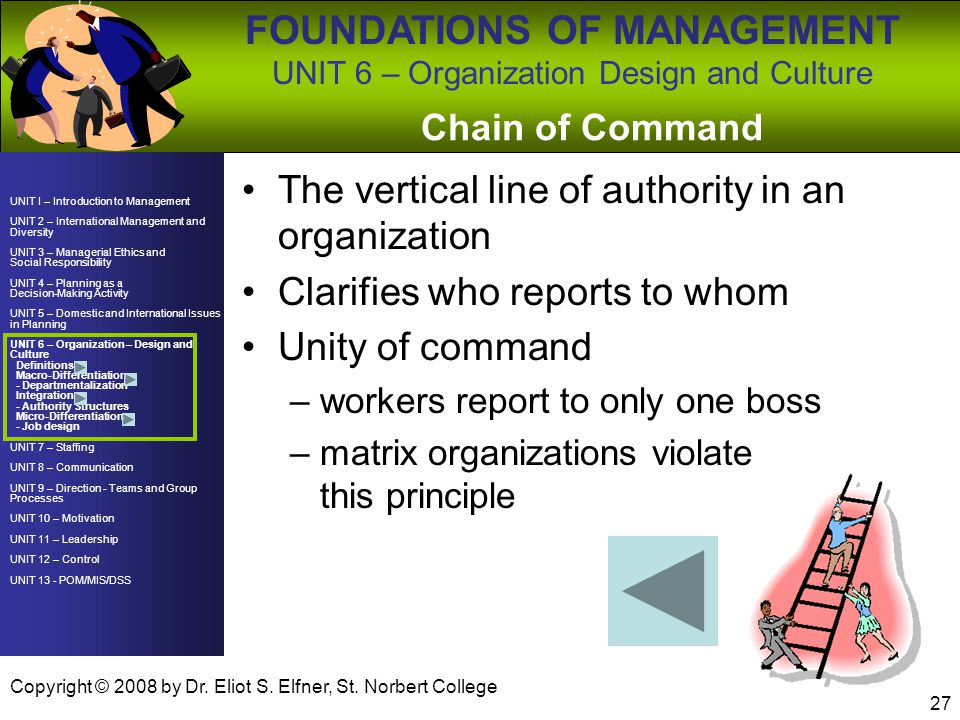 UNIT 6 – Organization Design and Culture