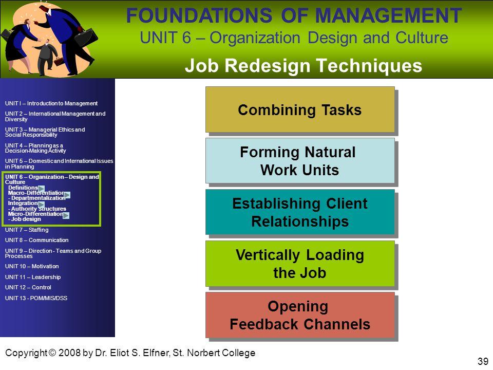Job Redesign Techniques