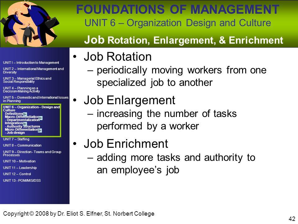 Job Rotation, Enlargement, & Enrichment