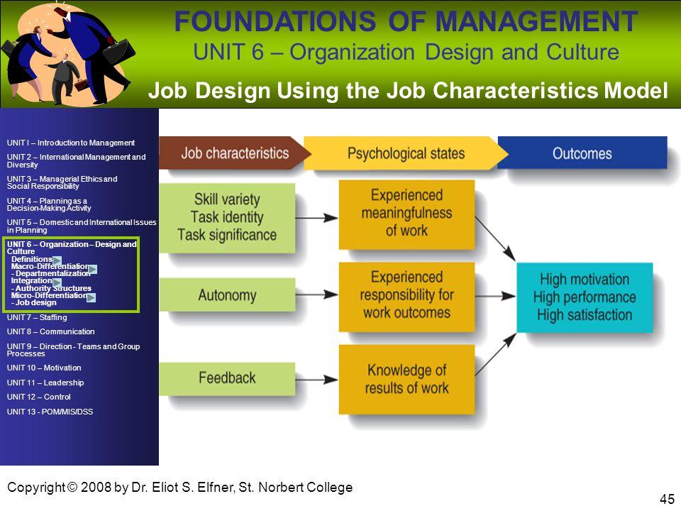 Job Design Using the Job Characteristics Model