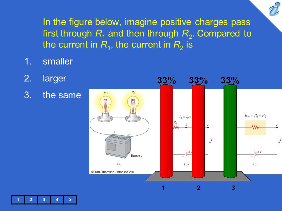 In the figure below, imagine positive charges pass first through R1 and then through R2. Compared to the current in R1, the current in R2 is