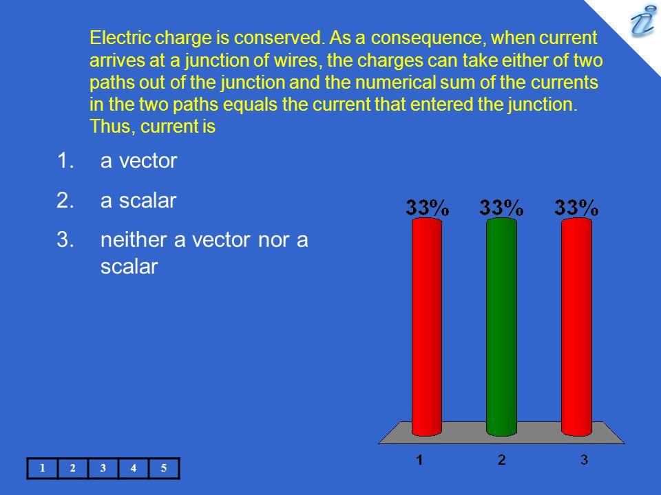 neither a vector nor a scalar