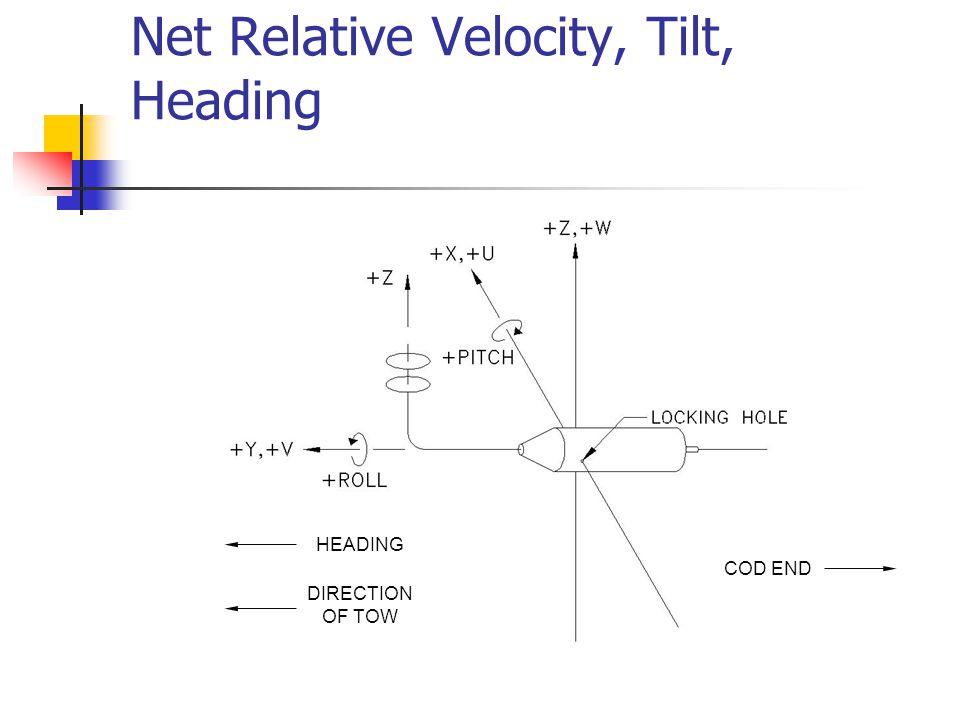 Net Relative Velocity, Tilt, Heading