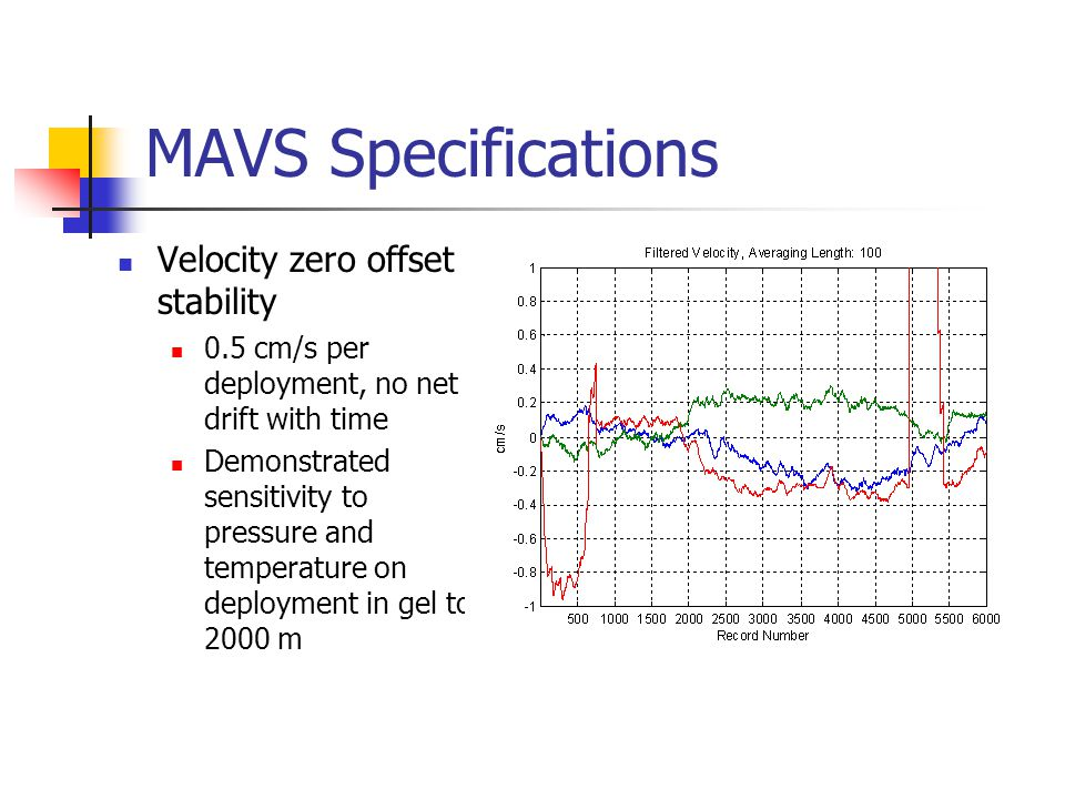 MAVS Specifications Velocity zero offset stability