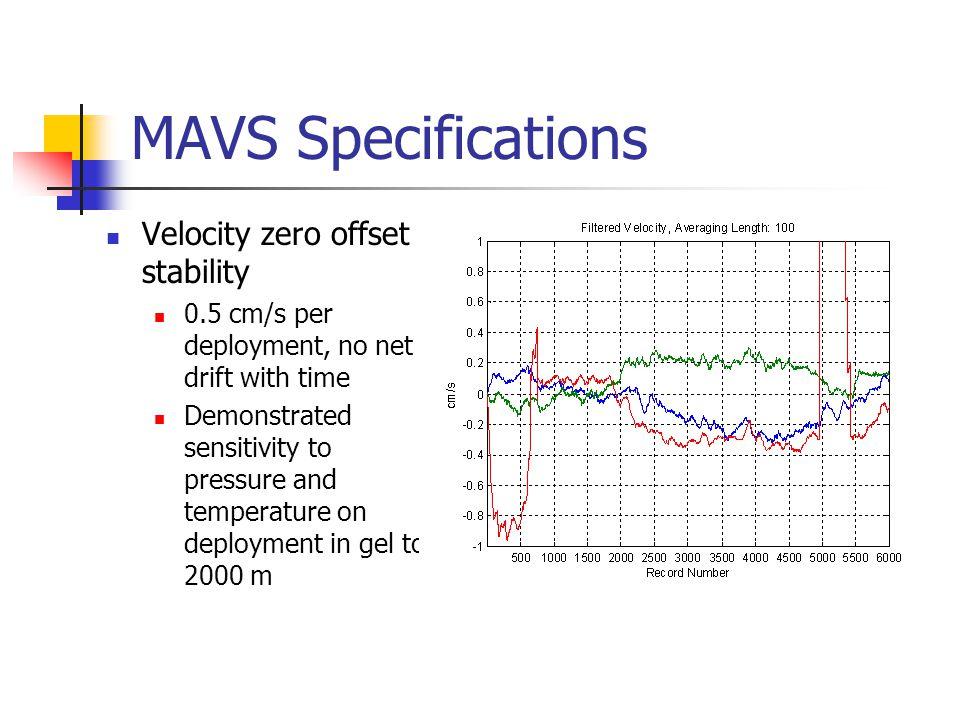 MAVS Specifications Velocity zero offset stability
